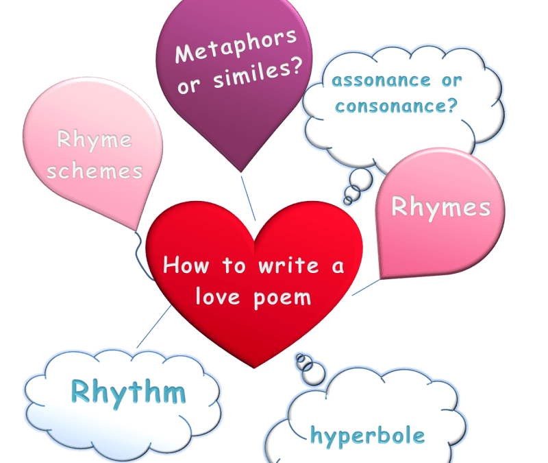Tips on writing poems. Poetry clipart assonance