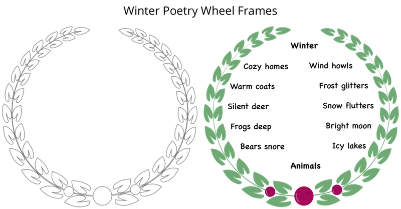 Poetry clipart review. Paint a poem book