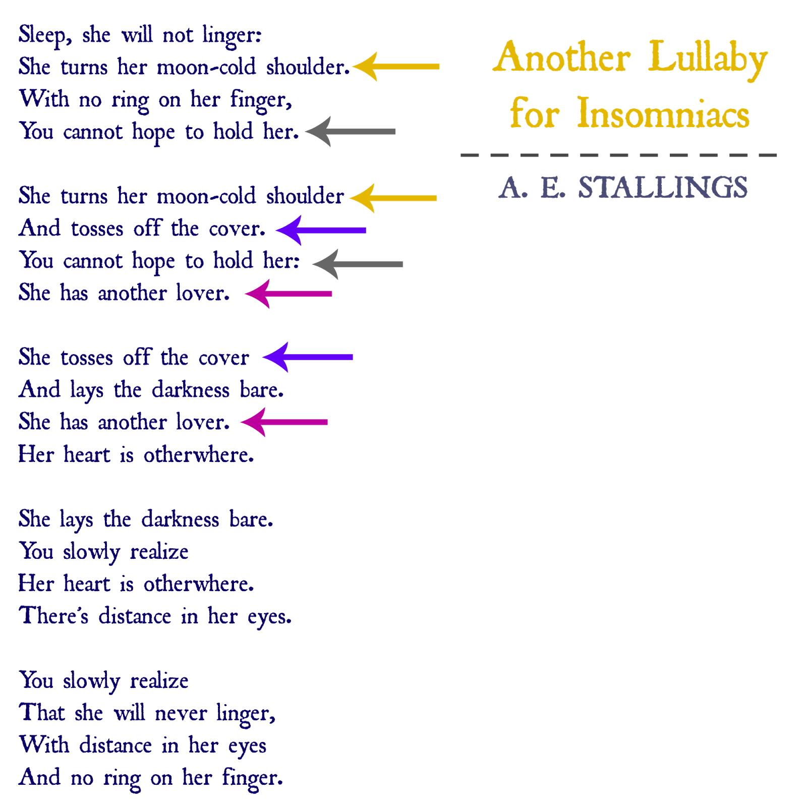 Poem Clipart Stanza Poem Stanza Transparent Free For Download On Webstockreview 2021 One of the aspects of lyric poetry with which some students may feel uneasy is its verse or stanza form. poem clipart stanza poem stanza