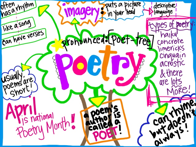 Poetry clipart. Sacred heart catholic academy