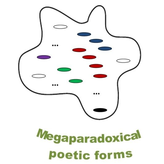 Model of cognitive and. Poetry clipart discursive