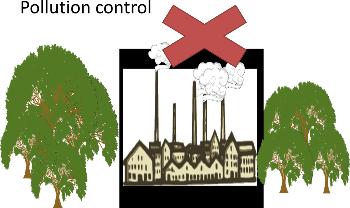 Pollution clipart deforestation. Youtube lecture handouts translation