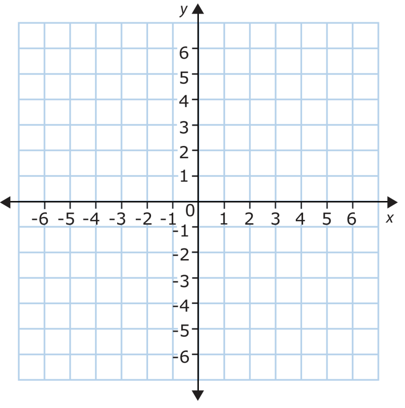 Positive clipart positive graph. Math the quadrants of