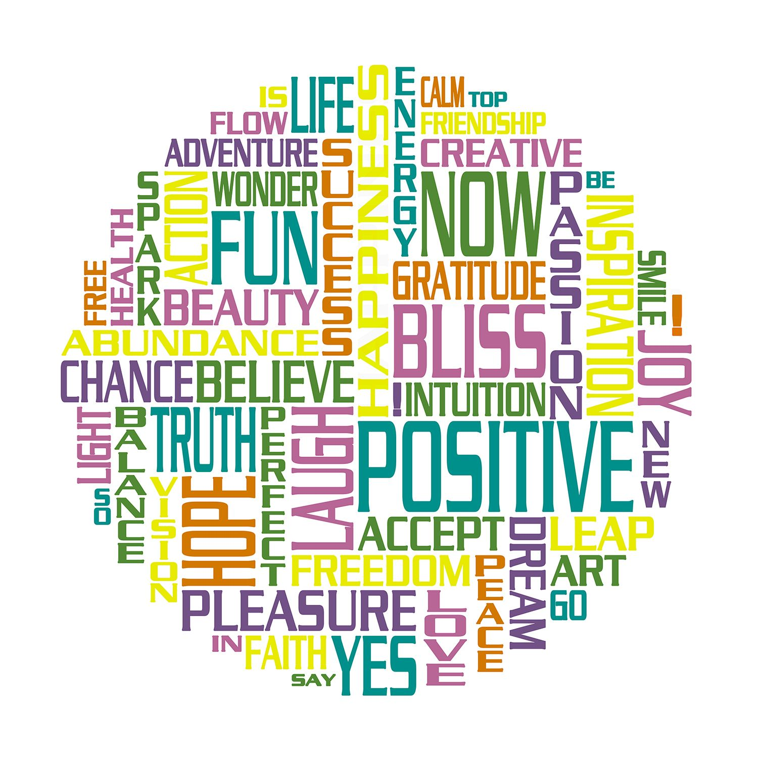 Words circle things i. Positive clipart positive word