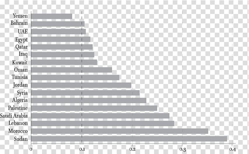 Poverty clipart income distribution. Green tea epigallocatechin gallate