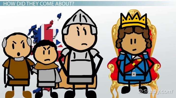 Limited definition overview video. President clipart monarchy government