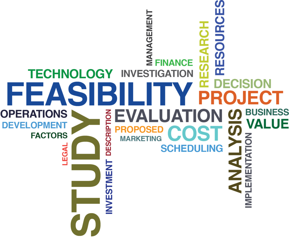 Professional clipart feasibility study. How to do a
