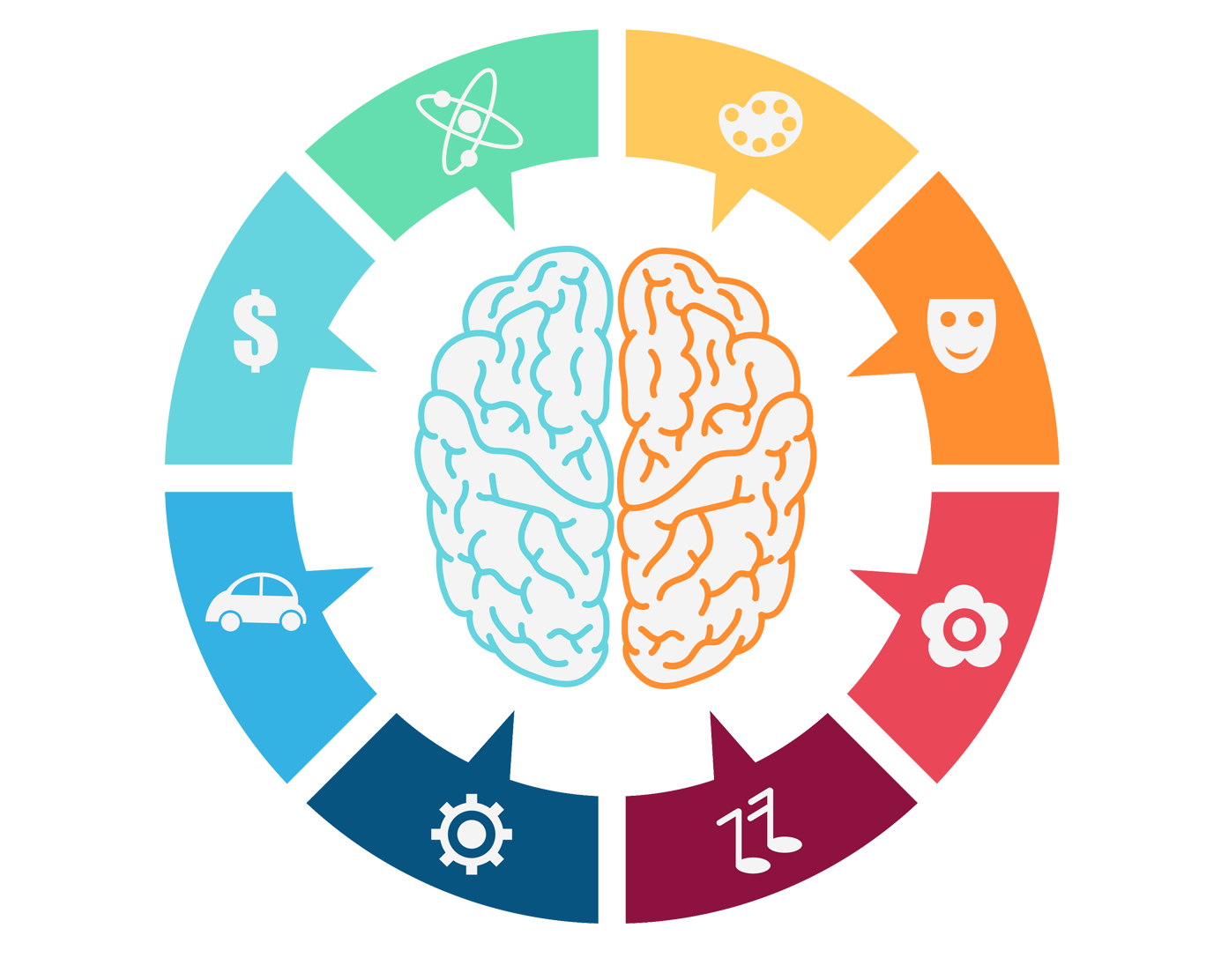 Psychology clipart brain function. Lateralization of computer icons