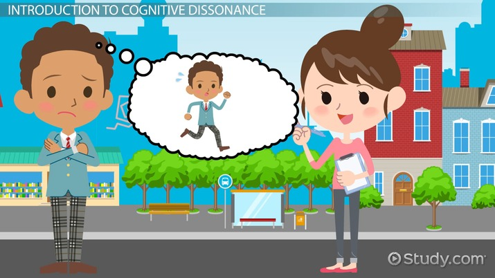 Psychology clipart cognitive dissonance. In marketing definition examples