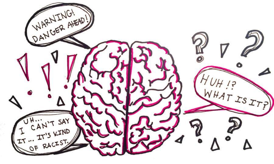 Psychology clipart implicit bias. Self awareness snaps unconscious