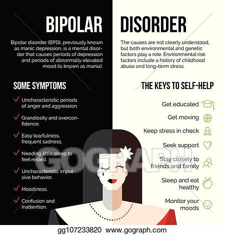 Vector bipolar disorder . Psychology clipart mental confusion