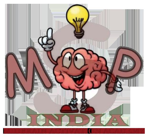 Psychology clipart midbrain. Dermatoglyphics mid brain activation