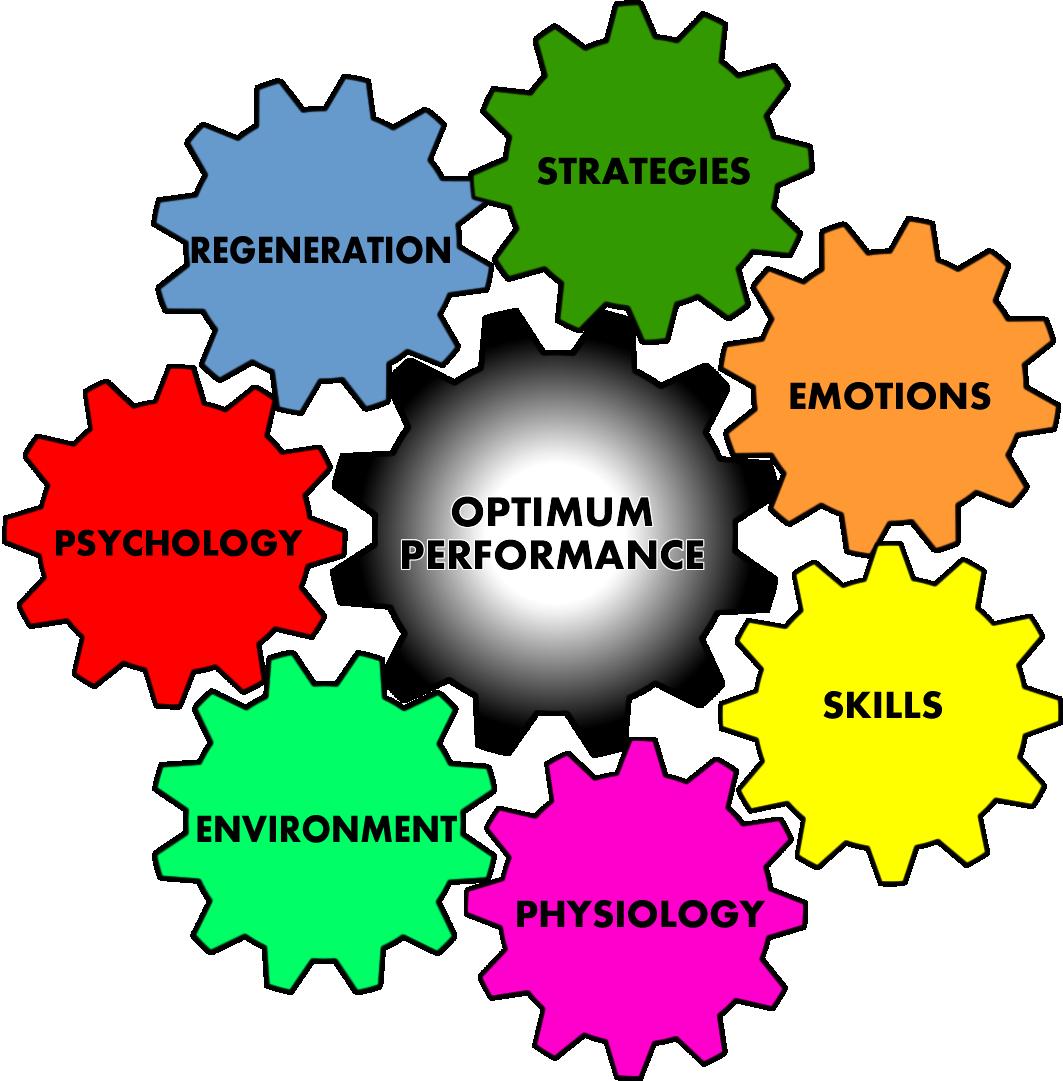 Psychology clipart philosophical. Coaching philosophy coach chris