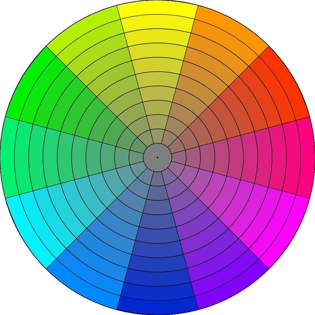 Psychology clipart presence mind. Chroma wheel for gamut