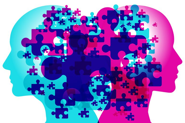 Theory approaches and proponents. Psychology clipart psychodynamic