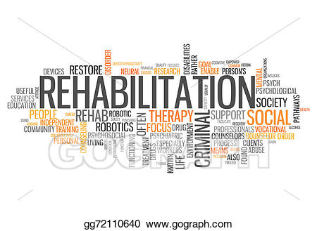 Word cloud stock illustration. Psychology clipart rehabilitation counselor