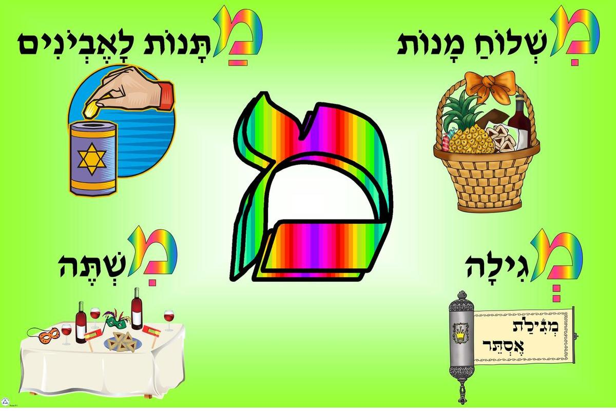 Purim clipart mitzvah. Four mitzvot of poster