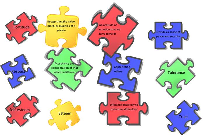 Puzzle clipart consideration. Module values alcanza project
