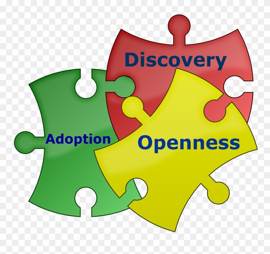 Holistic pieces png . Puzzle clipart problem solving