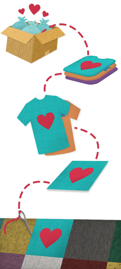 T shirt quilts long. Quilting clipart bed quilt