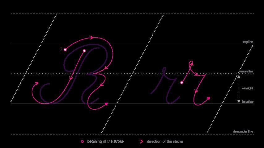 R clipart cursive r. Worksheet pasbanget co how