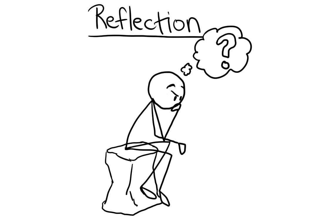 Reflection clipart topic. Writing