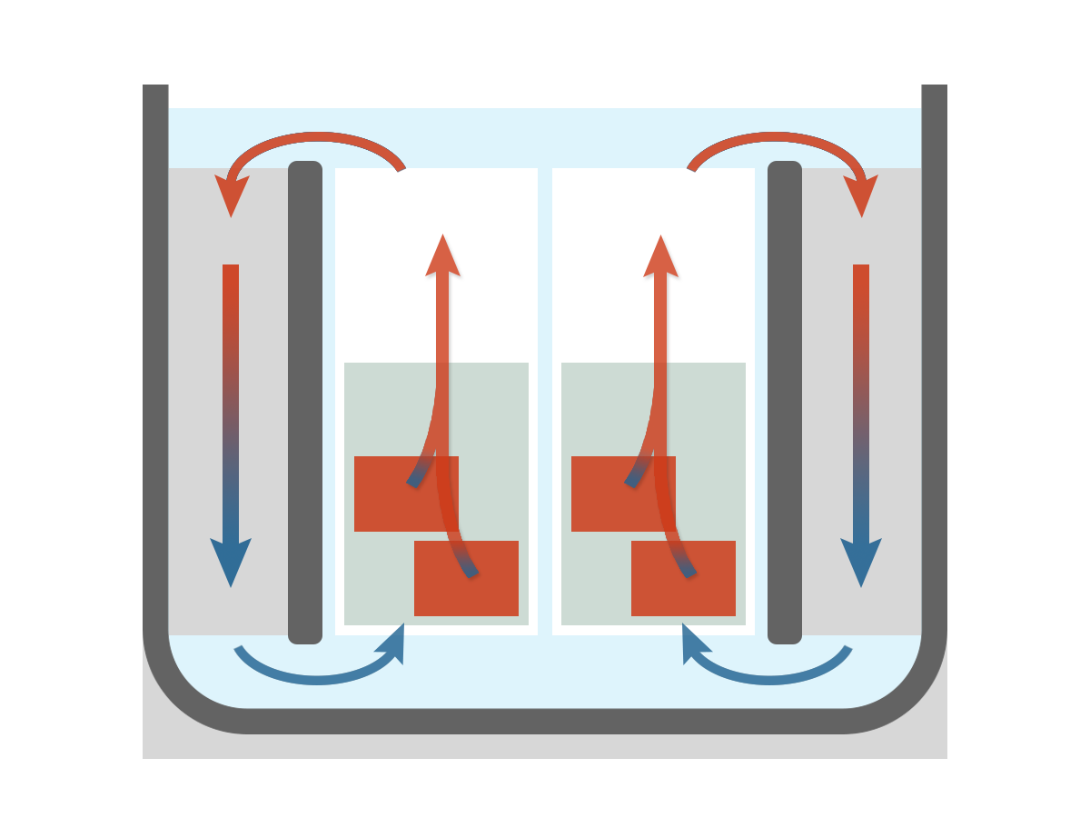 Refrigerator clipart refrigeration. What are the different
