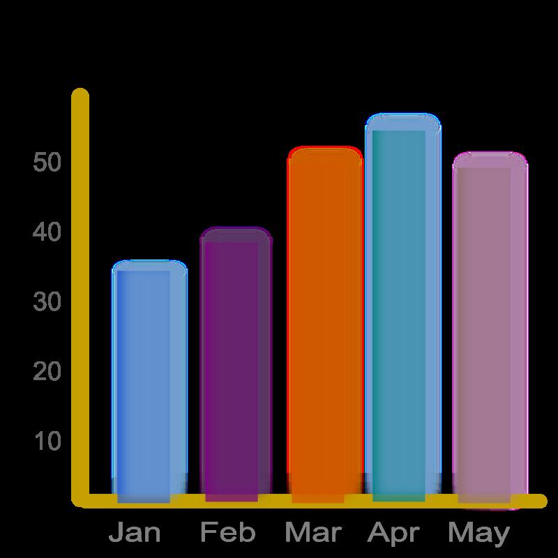Statistics clipart data handling. Netalloy medium image png