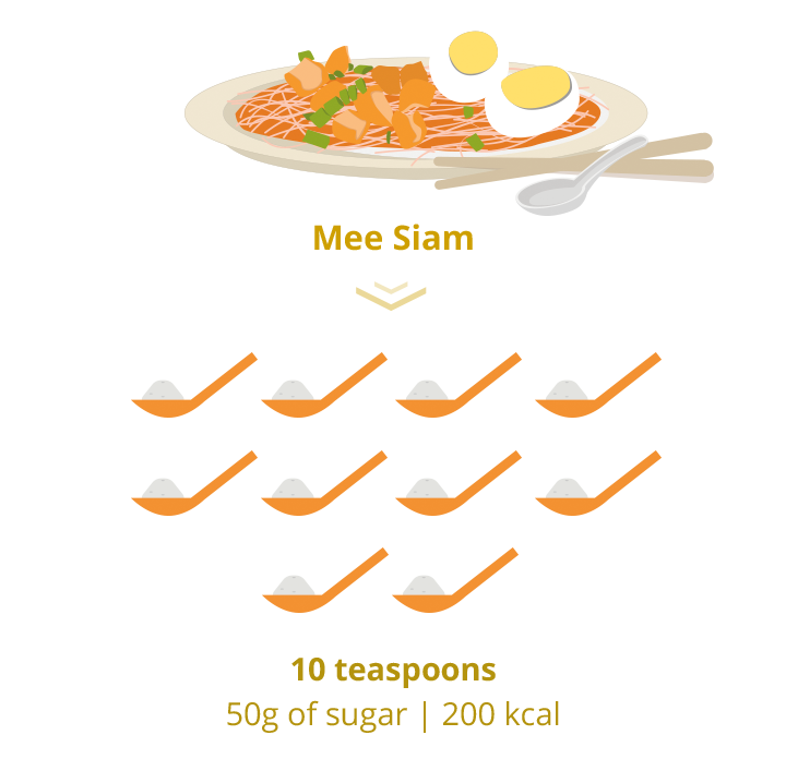 Rice clipart mee. We added up all