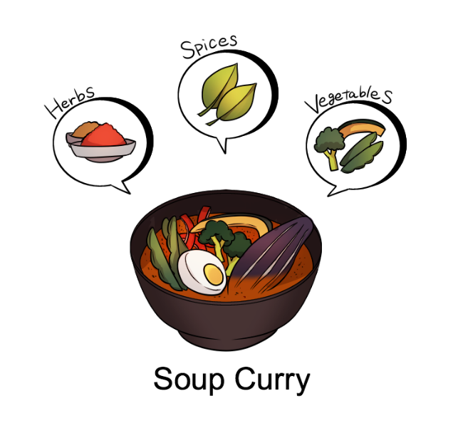 Hokkaido food top must. Rice clipart ramen