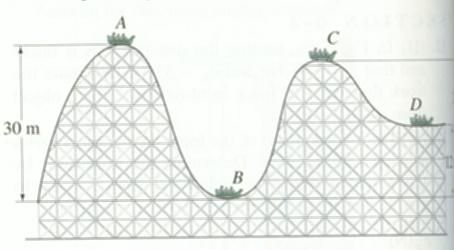 Roller coaster design drawing. Rollercoaster clipart mechanical energy