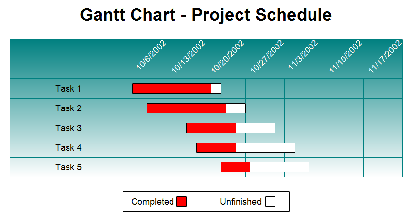 Free timeline cliparts download. Schedule clipart project schedule
