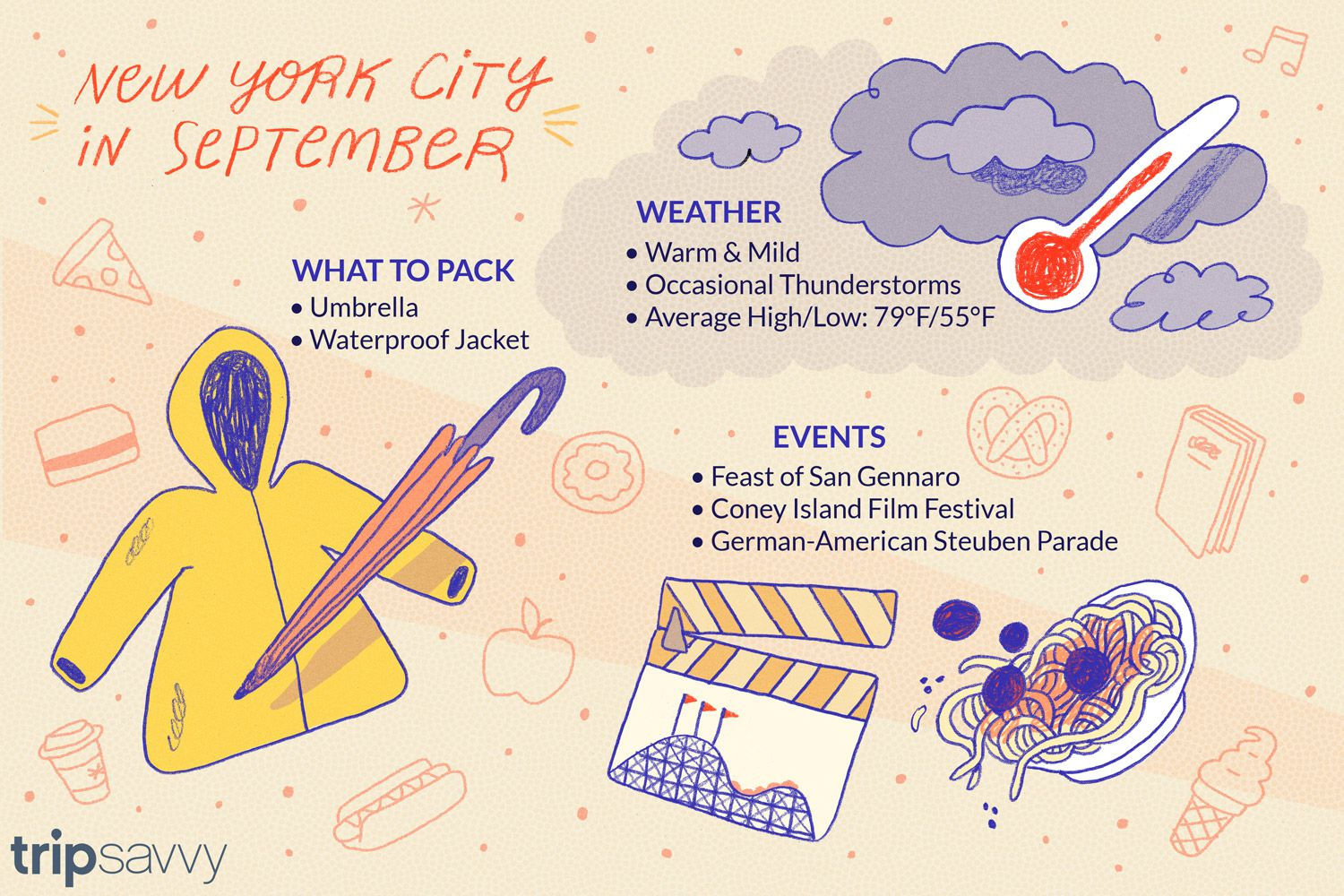 September clipart september weather. New york city and