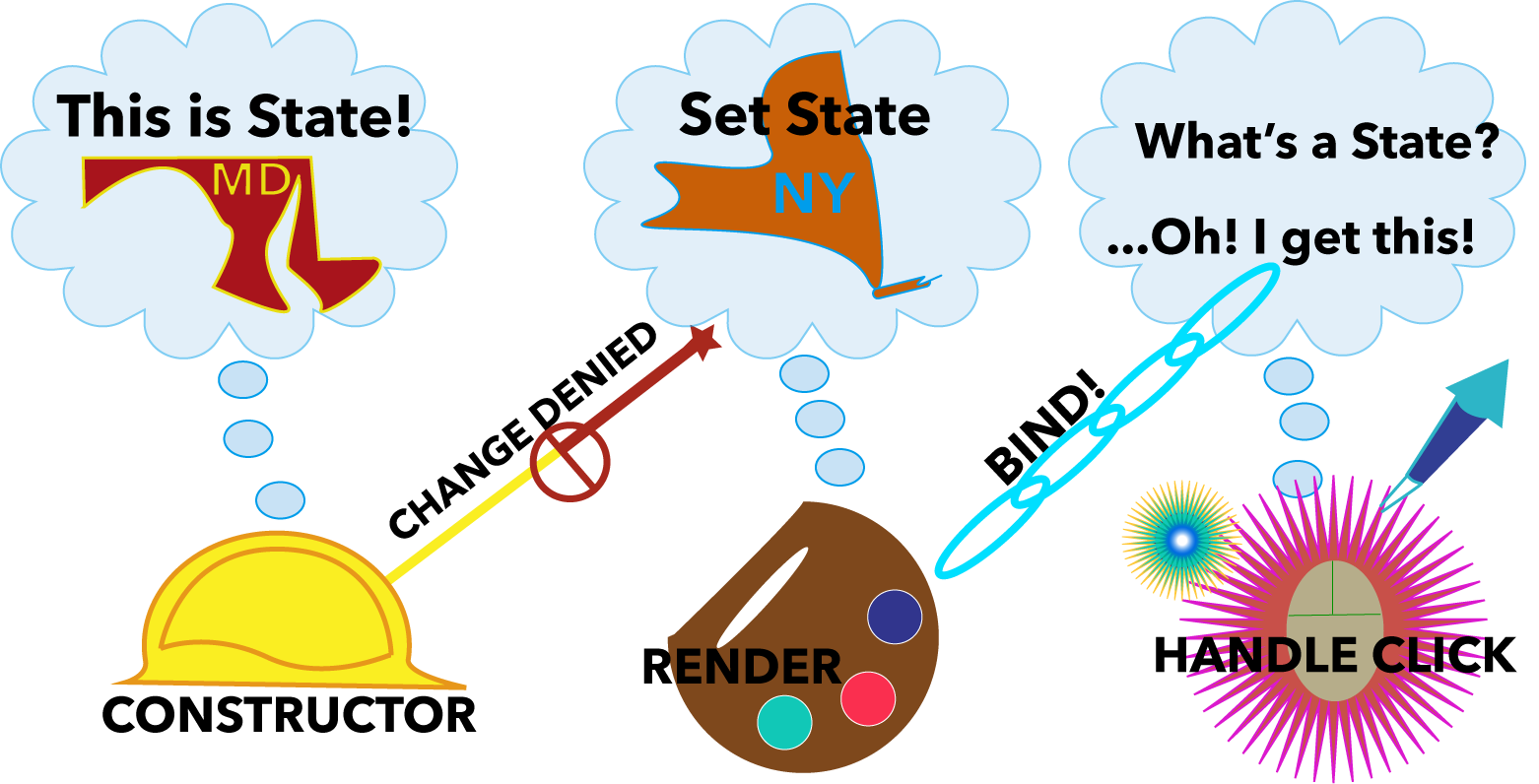 Worry clipart suspense. Using react es syntax