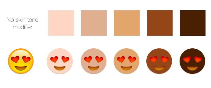 The one on emojis. Skin clipart skin tone