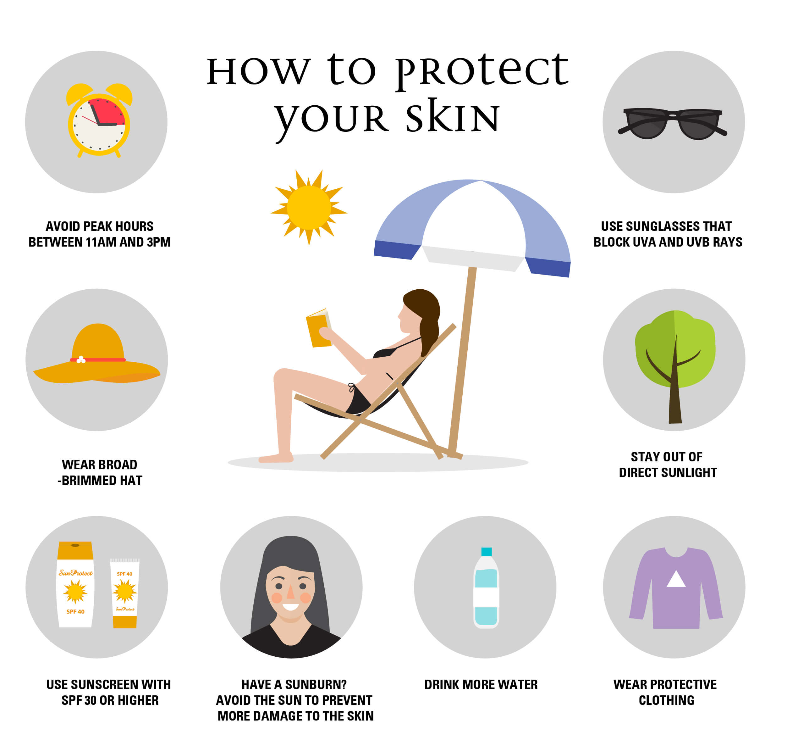 Skin clipart sun exposure. How does affect your