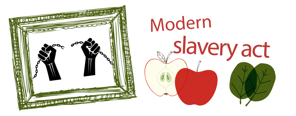 Slavery clipart inhumane. Modern act fresh directfresh