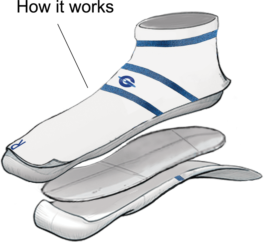 Sock clipart fitting shoe. Ultimate support for foot