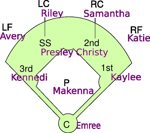 Softball clipart softball diamond. Field positions b clip