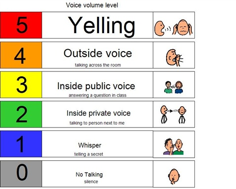 Free volume cliparts download. Yelling clipart normal voice