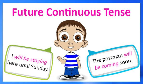 English grammar future continuous. Worry clipart tense