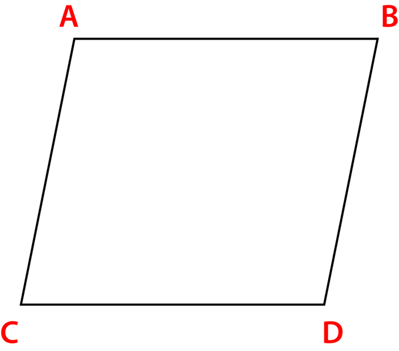 Classifications ck foundation a. Square clipart quadrilateral shape