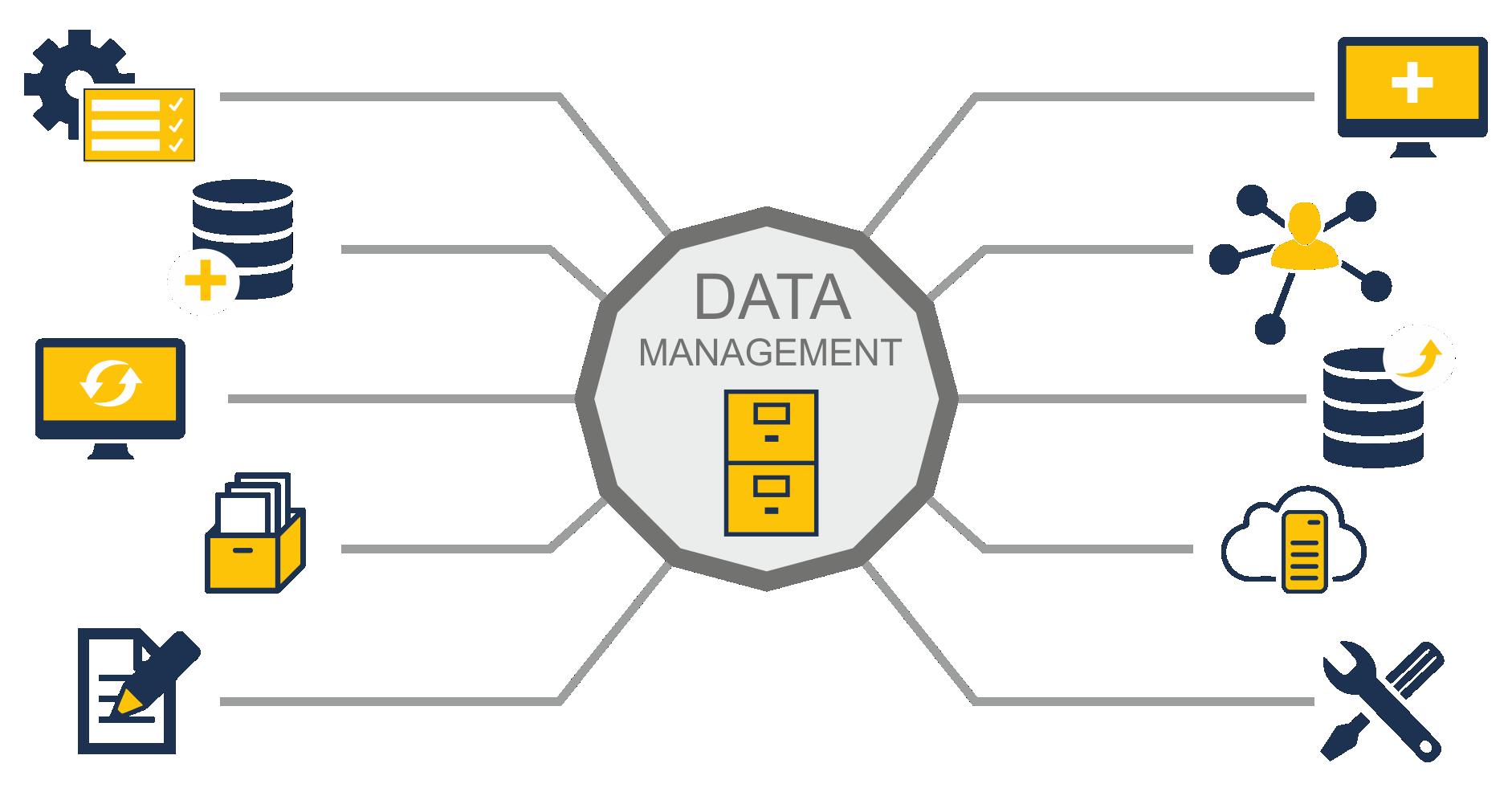 Atracore computing it tailored. Statistics clipart data handling