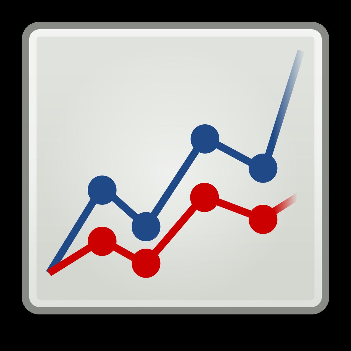 Statistics clipart improvment. Account creation improvement project