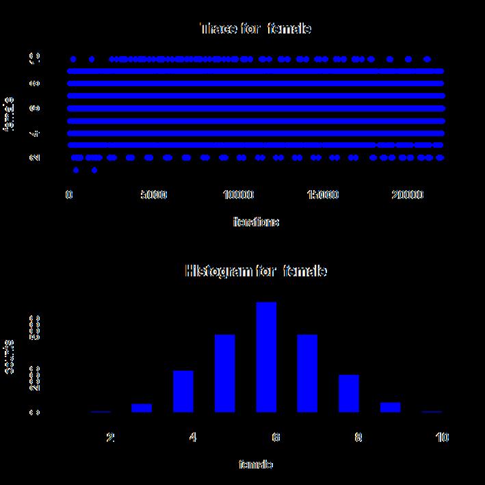Examples . Statistics clipart regression analysis