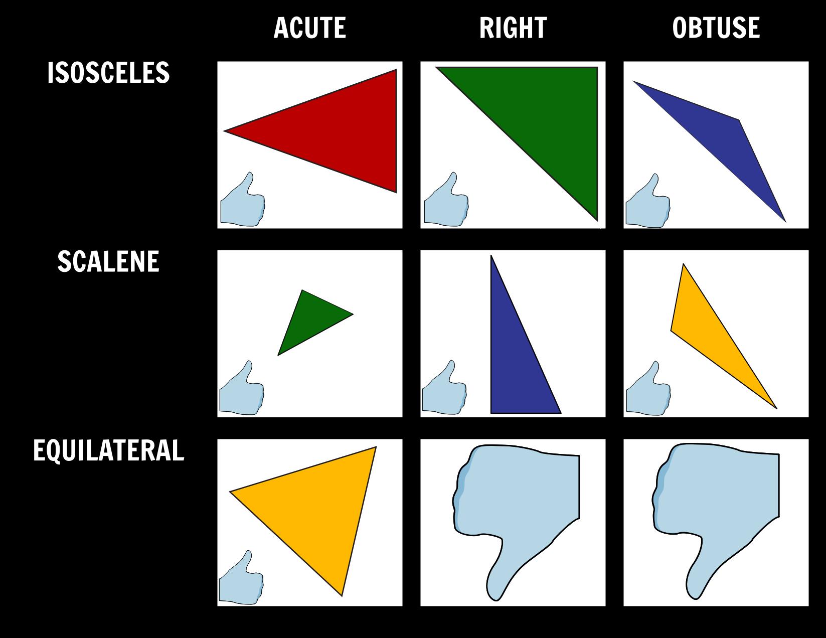 Triangle chart idoa heybe. Statistics clipart stock market graph