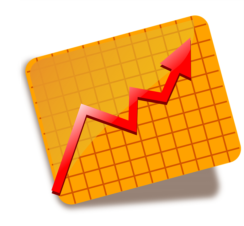 Statistics clipart stock market graph. Cryoport inc on twitter