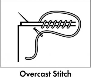 Displaying items by tag. Stitch clipart overcast