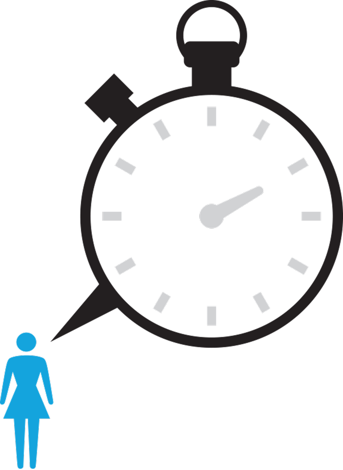 Gml watch list consumers. Stopwatch clipart reaction time