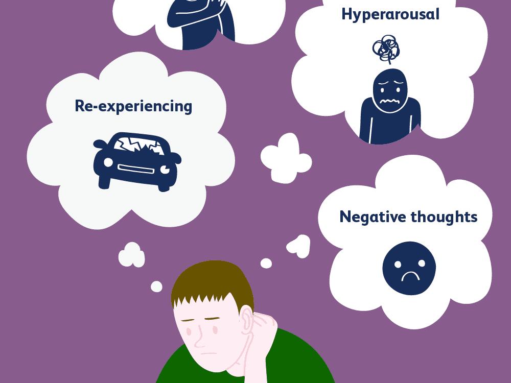 Stress clipart ptsd. Symptoms diagnosis causes treatment